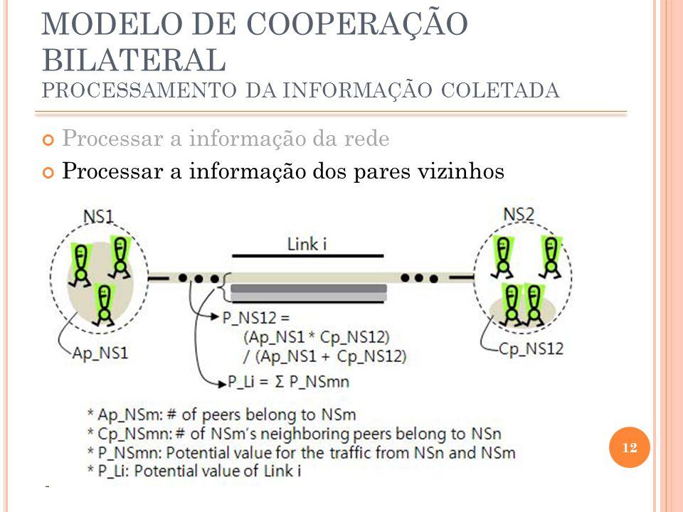 12 MODELO DE COOPERAÇÃO BILATERAL PROCESSAMENTO DA INFORMAÇÃO COLETADA Processar a informação da rede Processar a informação dos pares vizinhos