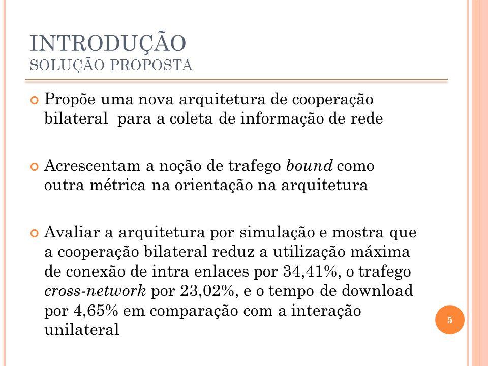 INTRODUÇÃO SOLUÇÃO PROPOSTA Propõe uma nova arquitetura de cooperação bilateral para a coleta de informação de rede Acrescentam a noção de trafego bound como outra métrica na orientação na arquitetura Avaliar a arquitetura por simulação e mostra que a cooperação bilateral reduz a utilização máxima de conexão de intra enlaces por 34,41%, o trafego cross-network por 23,02%, e o tempo de download por 4,65% em comparação com a interação unilateral 5