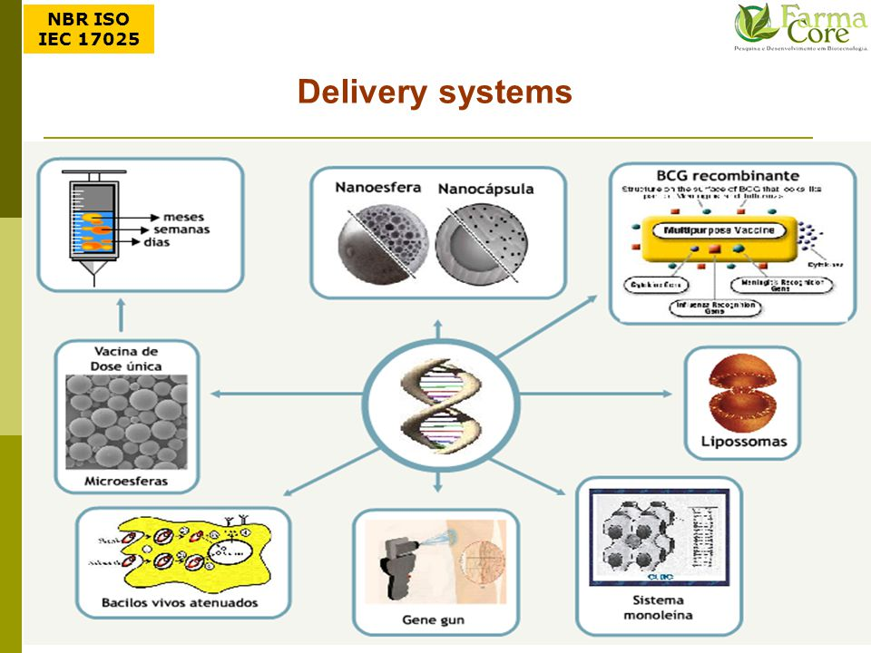 Delivery systems NBR ISO IEC 17025