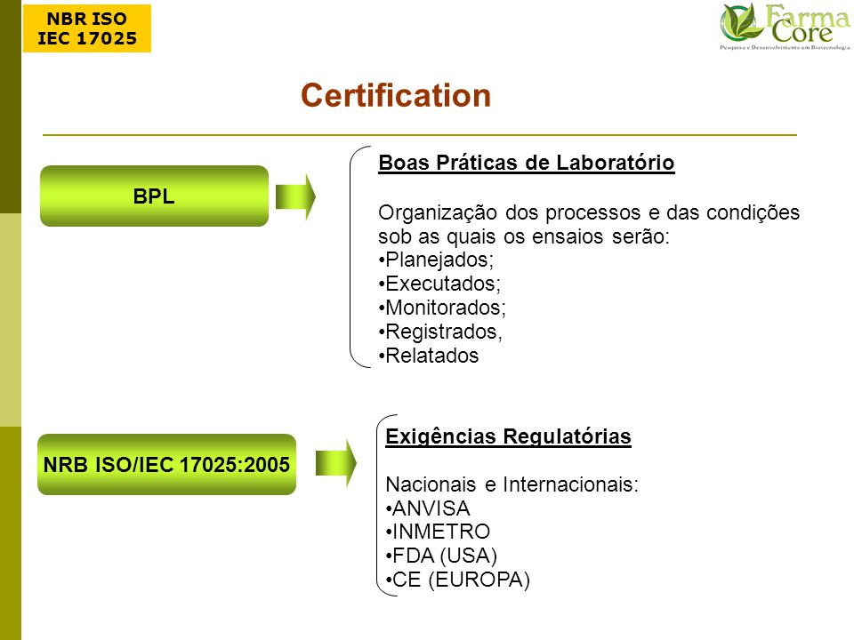 Certification BPL NRB ISO/IEC 17025:2005 Boas Práticas de Laboratório Organização dos processos e das condições sob as quais os ensaios serão: Planeja