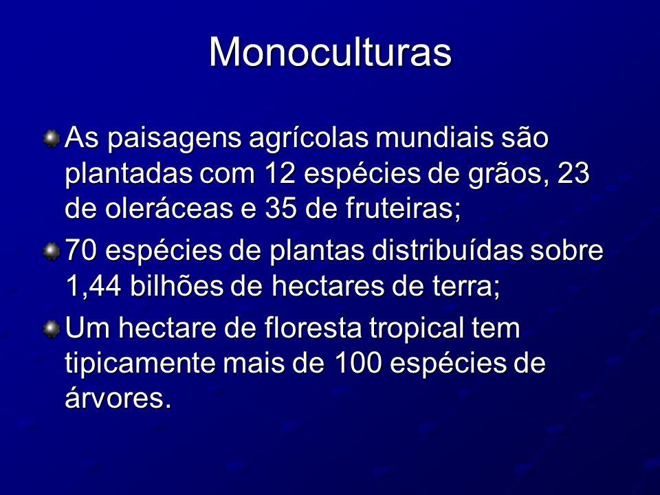 Monoculturas As paisagens agrícolas mundiais são plantadas com 12 espécies de grãos, 23 de oleráceas e 35 de fruteiras; 70 espécies de plantas distrib