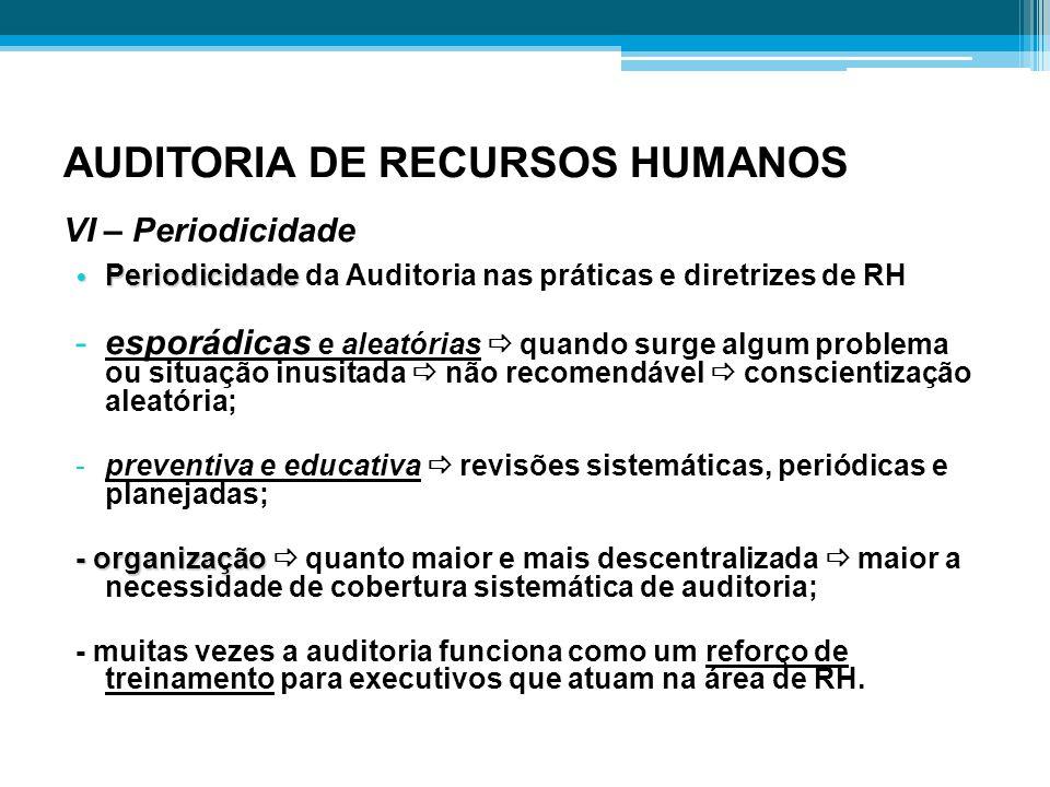 AUDITORIA DE RECURSOS HUMANOS VI – Periodicidade Periodicidade Periodicidade da Auditoria nas práticas e diretrizes de RH -esporádicas e aleatórias 