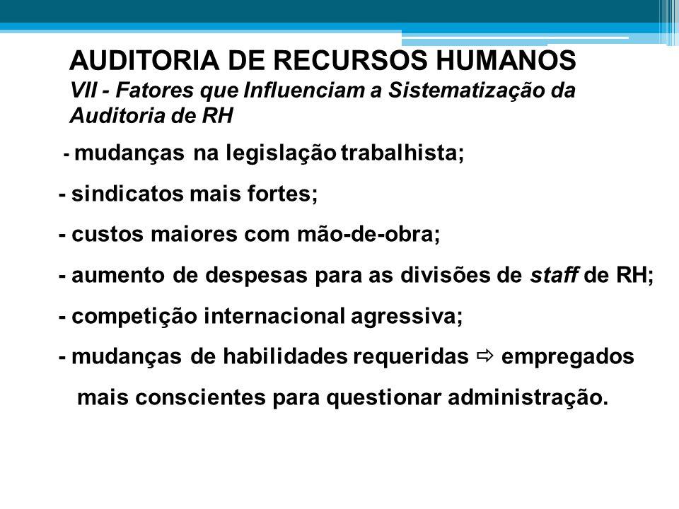 AUDITORIA DE RECURSOS HUMANOS VII - Fatores que Influenciam a Sistematização da Auditoria de RH - mudanças na legislação trabalhista; - sindicatos mai