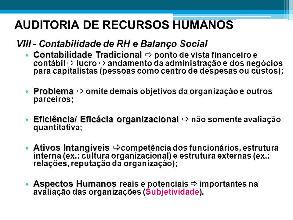 AUDITORIA DE RECURSOS HUMANOS ` VIII - Contabilidade de RH e Balanço Social Contabilidade Tradicional Contabilidade Tradicional  ponto de vista finan