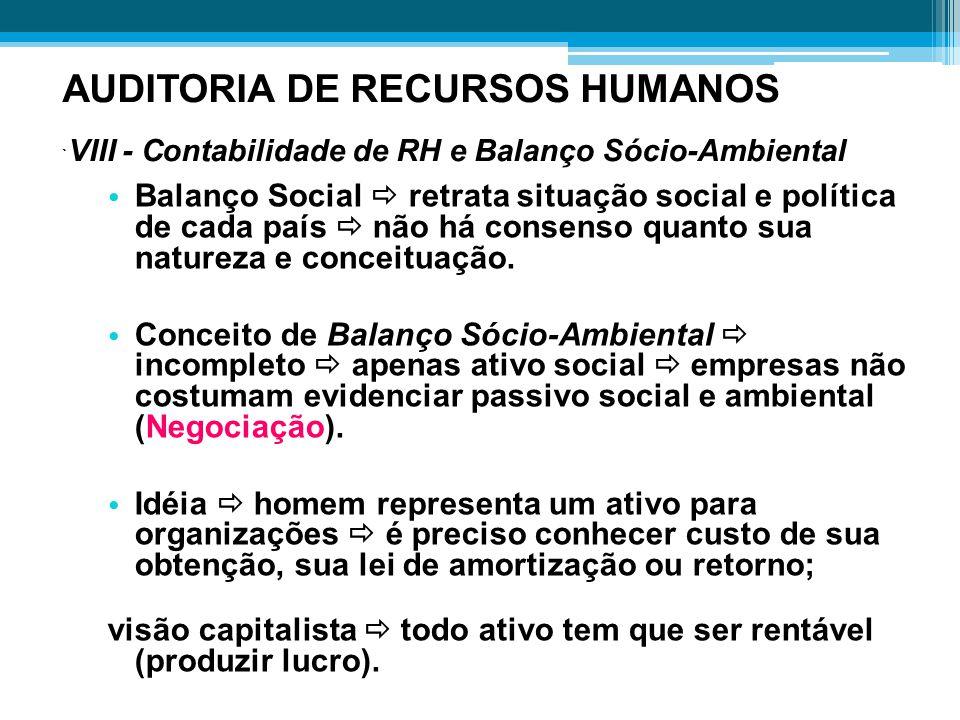 AUDITORIA DE RECURSOS HUMANOS ` VIII - Contabilidade de RH e Balanço Sócio-Ambiental Balanço Social  retrata situação social e política de cada país