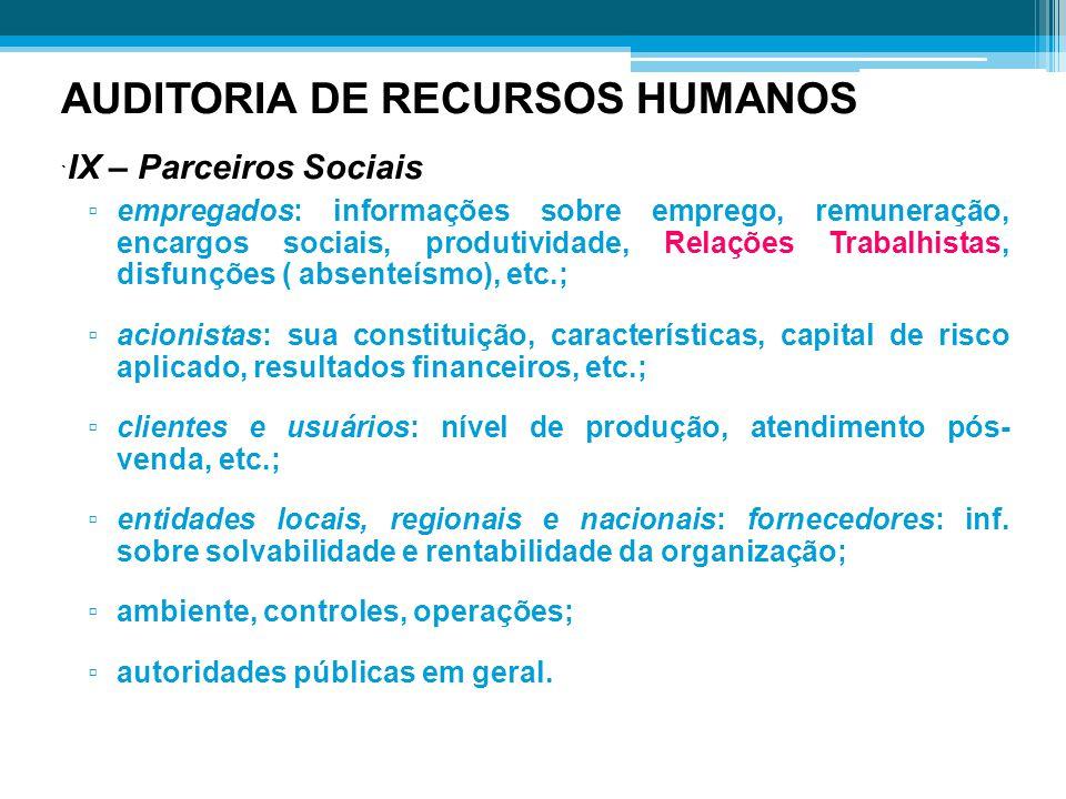 AUDITORIA DE RECURSOS HUMANOS ` IX – Parceiros Sociais ▫ empregados: informações sobre emprego, remuneração, encargos sociais, produtividade, Relações