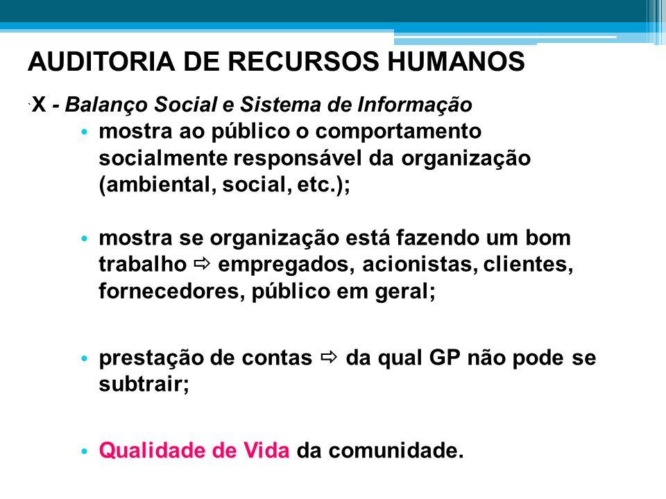 AUDITORIA DE RECURSOS HUMANOS ` X - Balanço Social e Sistema de Informação mostra ao público o comportamento socialmente responsável da organização (a