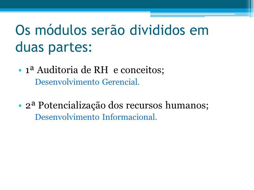 Os módulos serão divididos em duas partes: 1ª Auditoria de RH e conceitos; Desenvolvimento Gerencial. 2ª Potencialização dos recursos humanos; Desenvo