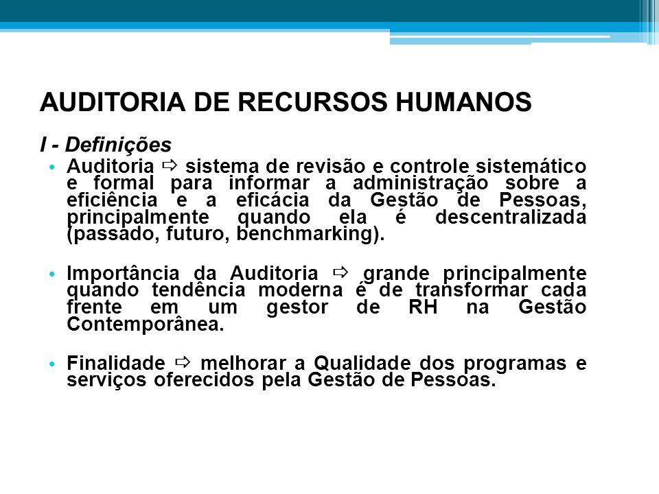 AUDITORIA DE RECURSOS HUMANOS I - Definições Auditoria  sistema de revisão e controle sistemático e formal para informar a administração sobre a efic