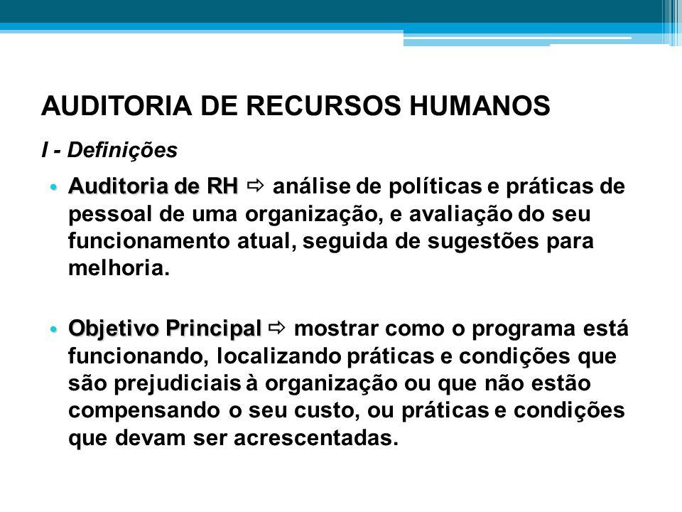 AUDITORIA DE RECURSOS HUMANOS I - Definições Auditoria de RH Auditoria de RH  análise de políticas e práticas de pessoal de uma organização, e avalia