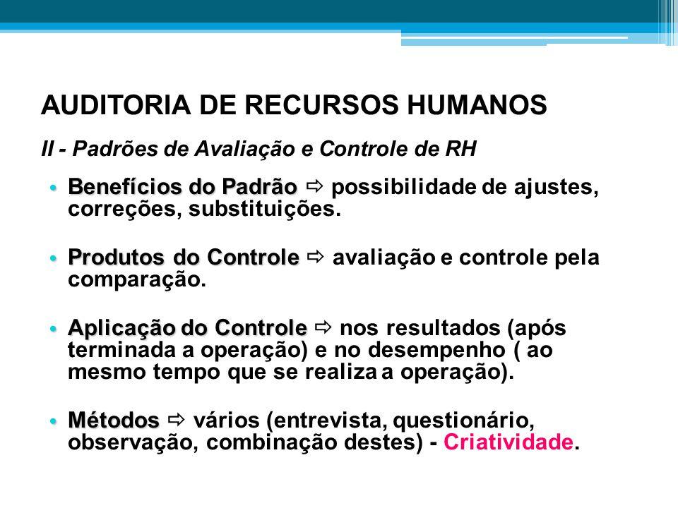 AUDITORIA DE RECURSOS HUMANOS II - Padrões de Avaliação e Controle de RH Benefícios do Padrão Benefícios do Padrão  possibilidade de ajustes, correçõ