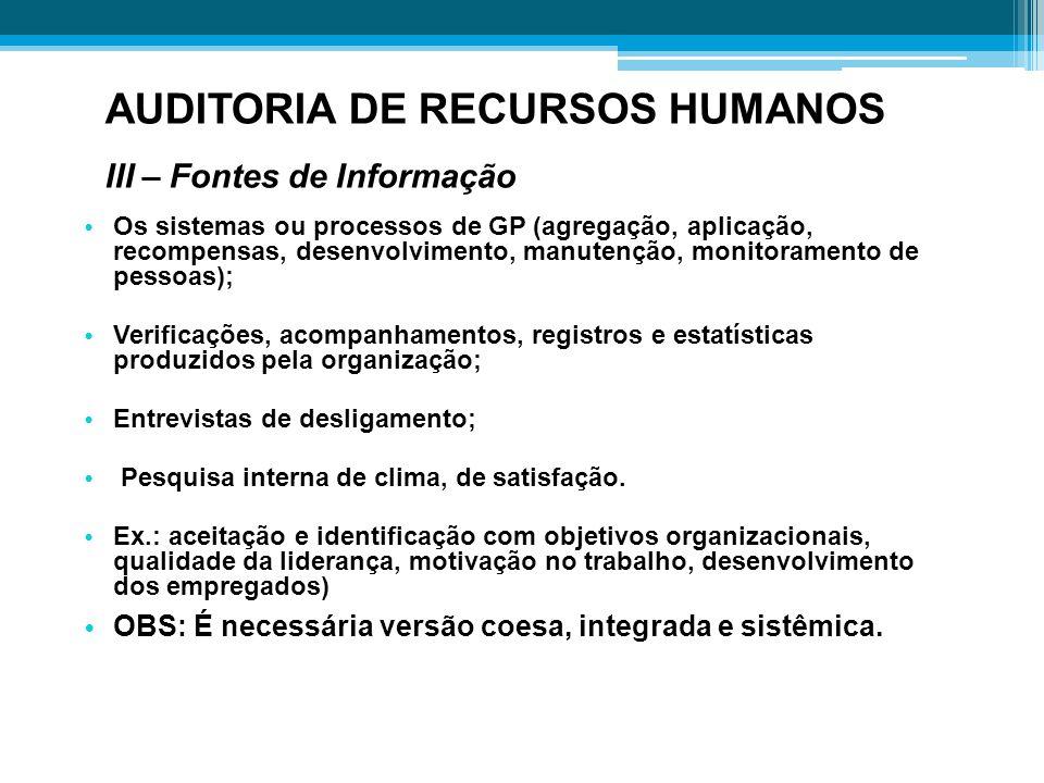 AUDITORIA DE RECURSOS HUMANOS III – Fontes de Informação Os sistemas ou processos de GP (agregação, aplicação, recompensas, desenvolvimento, manutençã