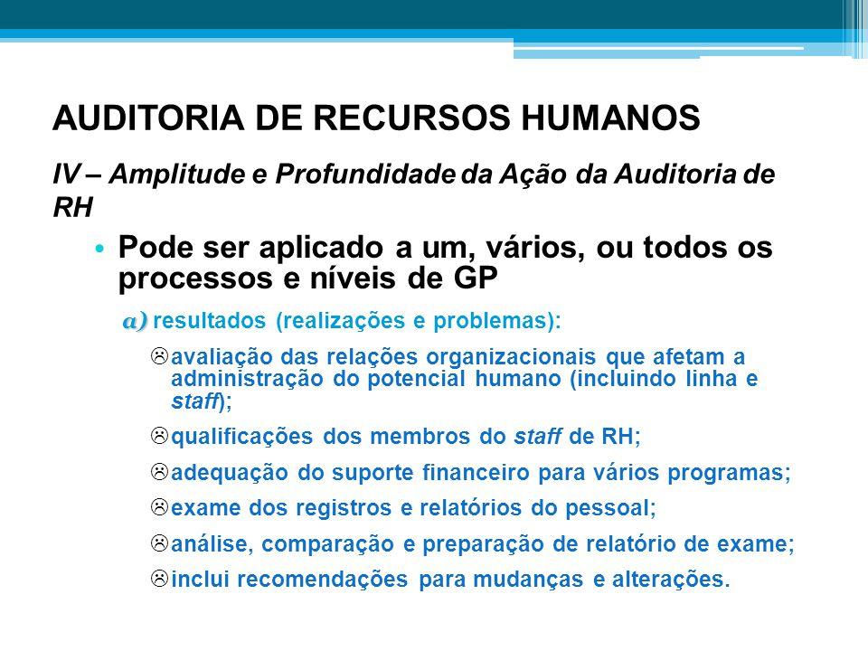 AUDITORIA DE RECURSOS HUMANOS IV – Amplitude e Profundidade da Ação da Auditoria de RH Pode ser aplicado a um, vários, ou todos os processos e níveis