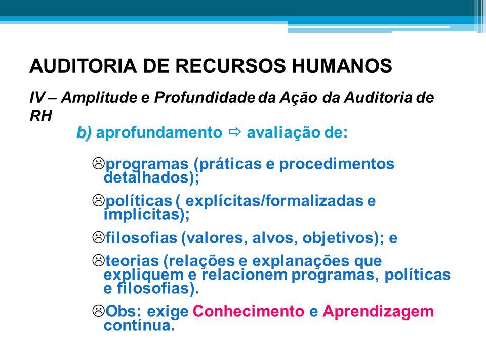 AUDITORIA DE RECURSOS HUMANOS IV – Amplitude e Profundidade da Ação da Auditoria de RH b) b) aprofundamento  avaliação de: Lprogramas (práticas e pro