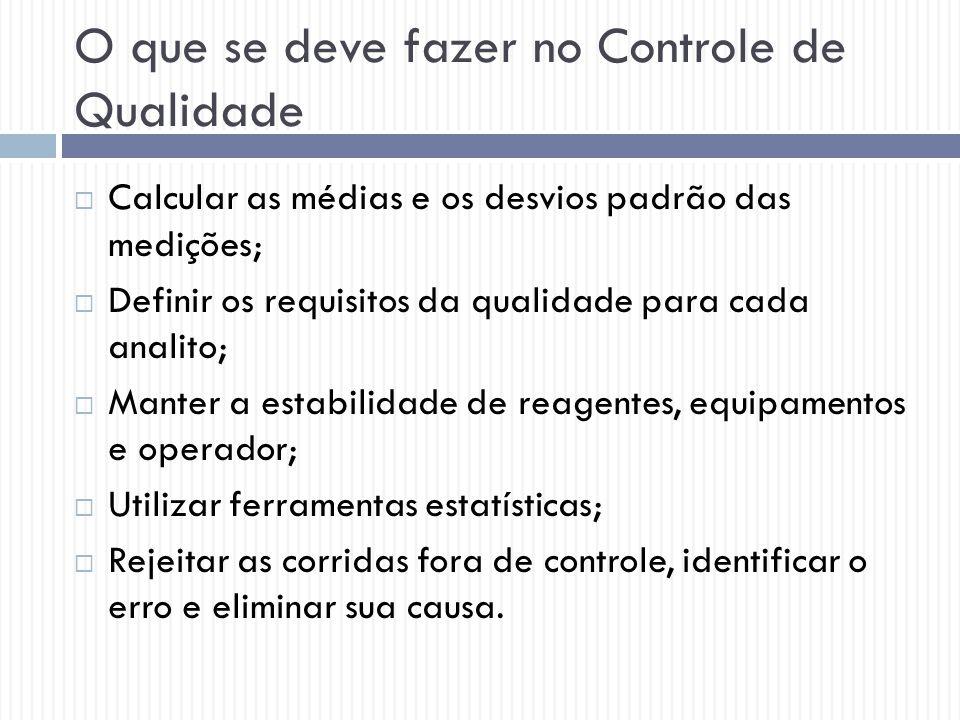 O que se deve fazer no Controle de Qualidade  Calcular as médias e os desvios padrão das medições;  Definir os requisitos da qualidade para cada ana
