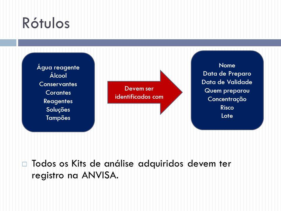 Rótulos  Todos os Kits de análise adquiridos devem ter registro na ANVISA. Água reagente Álcool Conservantes Corantes Reagentes Soluções Tampões Deve