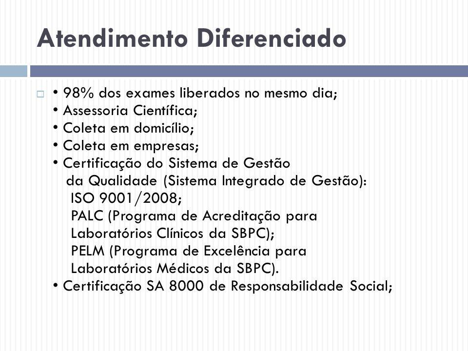 Atendimento Diferenciado  98% dos exames liberados no mesmo dia; Assessoria Científica; Coleta em domicílio; Coleta em empresas; Certificação do Sist