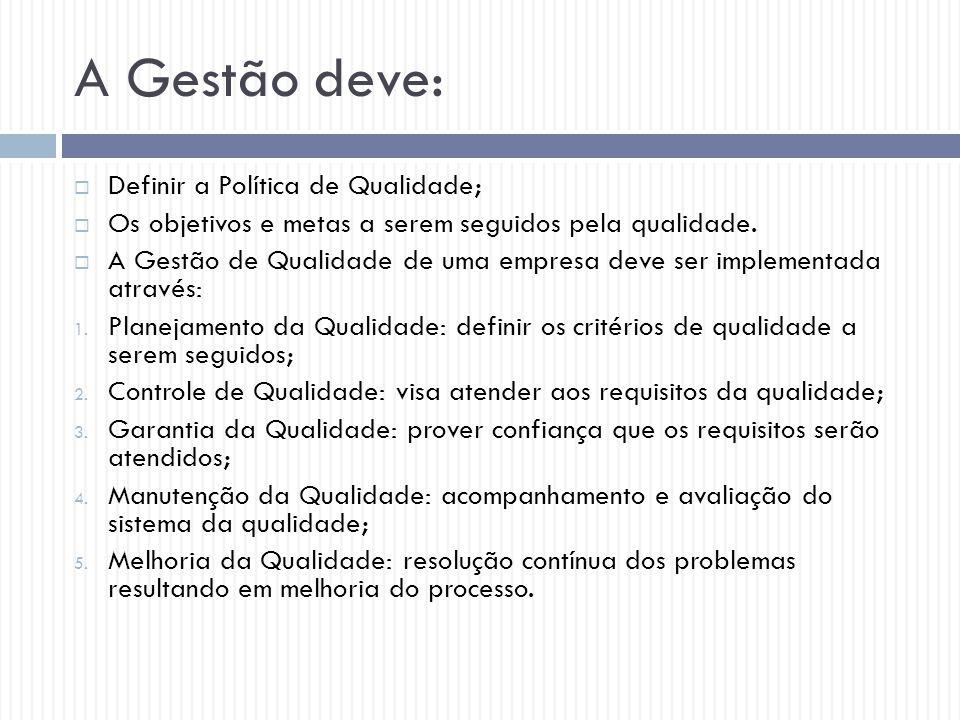 A Gestão deve:  Definir a Política de Qualidade;  Os objetivos e metas a serem seguidos pela qualidade.  A Gestão de Qualidade de uma empresa deve