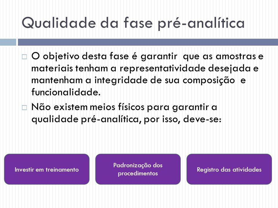 Qualidade da fase pré-analítica Mecanismo de estudo de causa e solução de erros Pedido médico Preparo do paciente Coleta e obtenção da amostra Identificação da amostra Transporte da amostra Critérios de rejeição da amostra