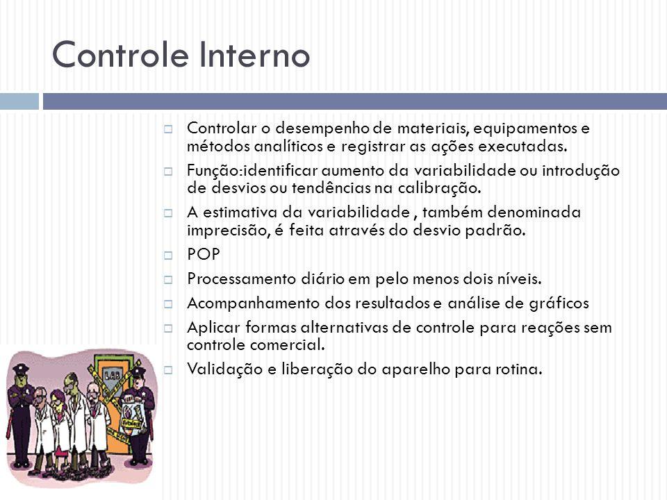 Controle Interno  Controlar o desempenho de materiais, equipamentos e métodos analíticos e registrar as ações executadas.  Função:identificar aument
