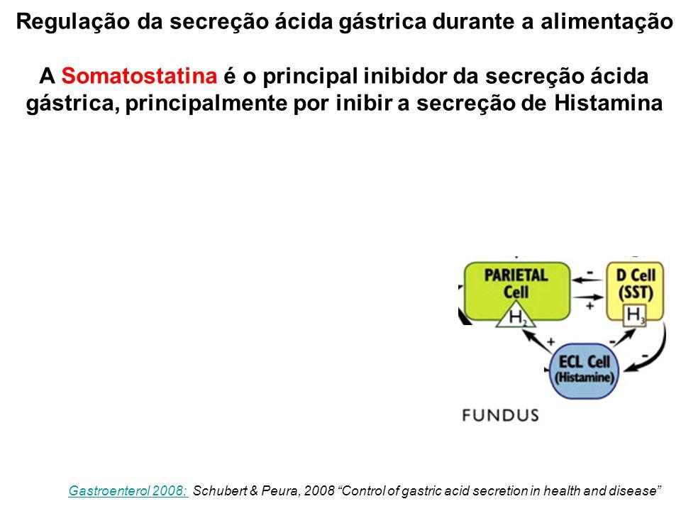 Figure 4 Gastroenterol 2008; Gastroenterol 2008; Schubert & Peura, 2008 Control of gastric acid secretion in health and disease Regulação da secreção ácida gástrica durante a alimentação A Somatostatina é o principal inibidor da secreção ácida gástrica, principalmente por inibir a secreção de Histamina