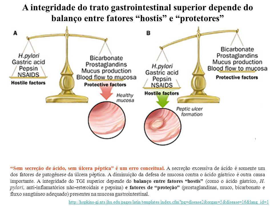 """""""Sem secreção de ácido, sem úlcera péptica"""" é um erro conceitual. A secreção excessiva de ácido é somente um dos fatores de patogênese da úlcera pépti"""
