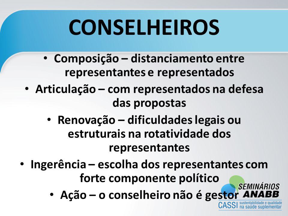 CONSELHEIROS Composição – distanciamento entre representantes e representados Articulação – com representados na defesa das propostas Renovação – difi