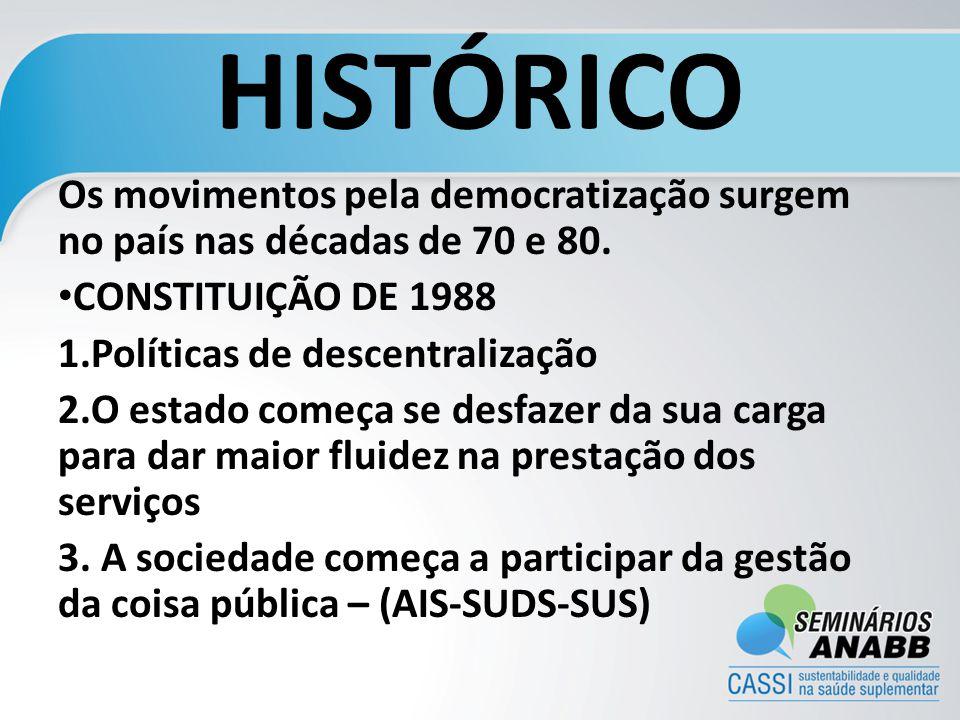 HISTÓRICO Os movimentos pela democratização surgem no país nas décadas de 70 e 80. CONSTITUIÇÃO DE 1988 1.Políticas de descentralização 2.O estado com
