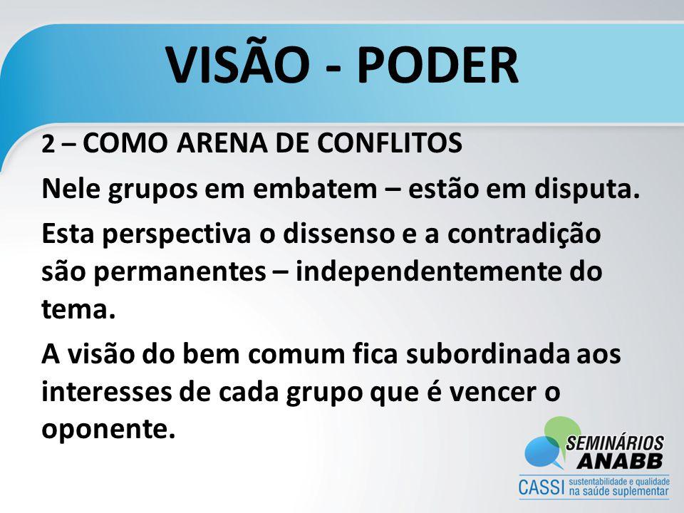 VISÃO - PODER 2 – COMO ARENA DE CONFLITOS Nele grupos em embatem – estão em disputa. Esta perspectiva o dissenso e a contradição são permanentes – ind