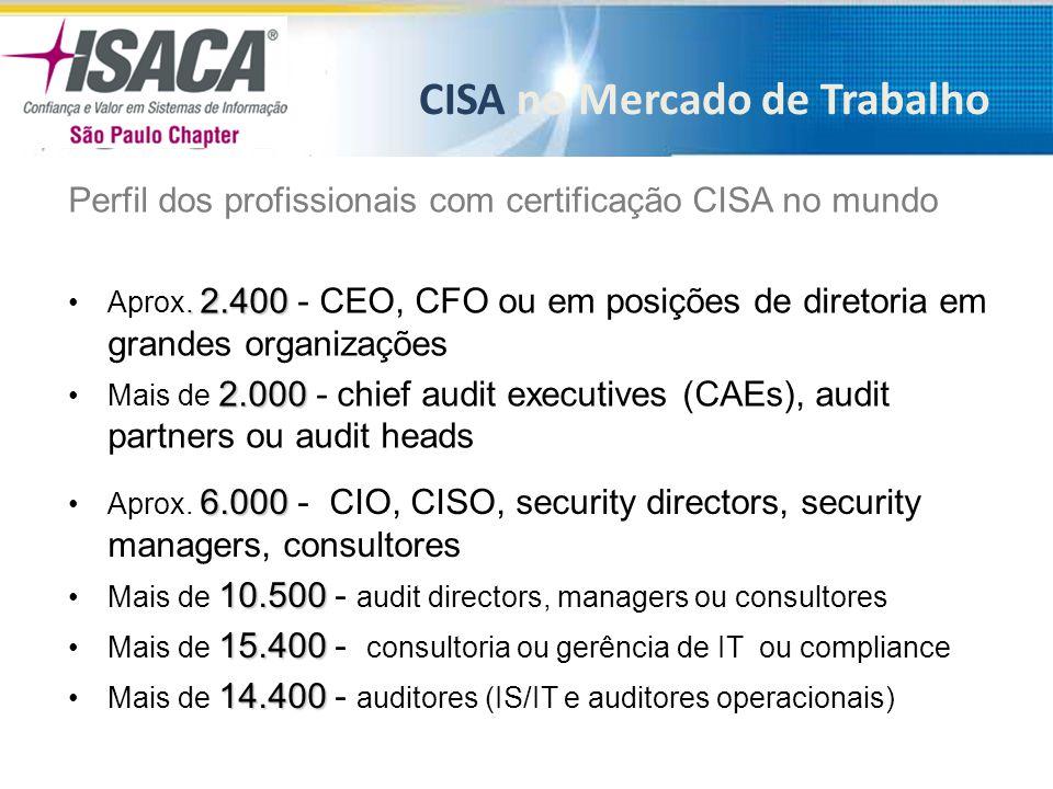 CISA no Mercado de Trabalho Perfil dos profissionais com certificação CISA no mundo.