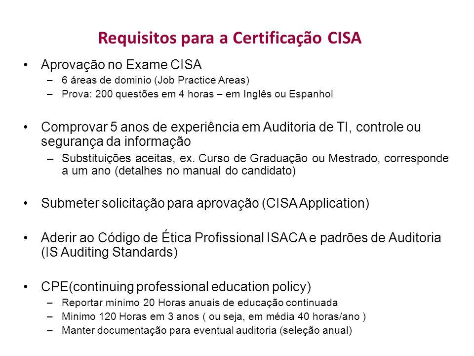 Requisitos para a Certificação CISA Aprovação no Exame CISA –6 áreas de dominio (Job Practice Areas) –Prova: 200 questões em 4 horas – em Inglês ou Espanhol Comprovar 5 anos de experiência em Auditoria de TI, controle ou segurança da informação –Substituições aceitas, ex.