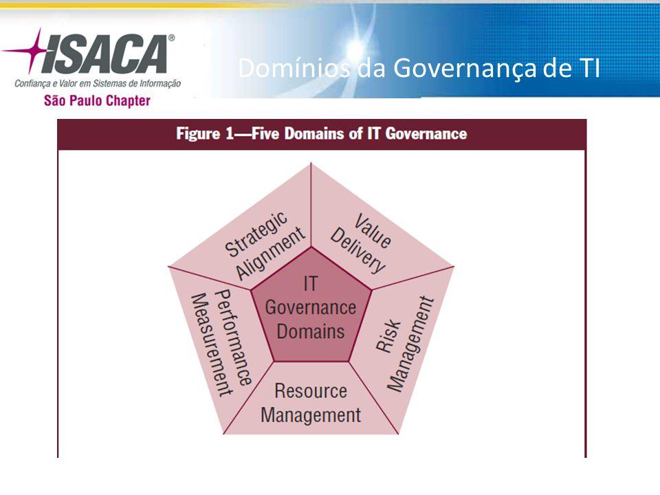 Domínios da Governança de TI