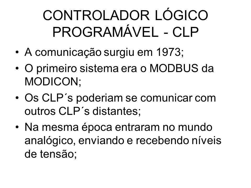 CONTROLADOR LÓGICO PROGRAMÁVEL - CLP A comunicação surgiu em 1973; O primeiro sistema era o MODBUS da MODICON; Os CLP´s poderiam se comunicar com outr