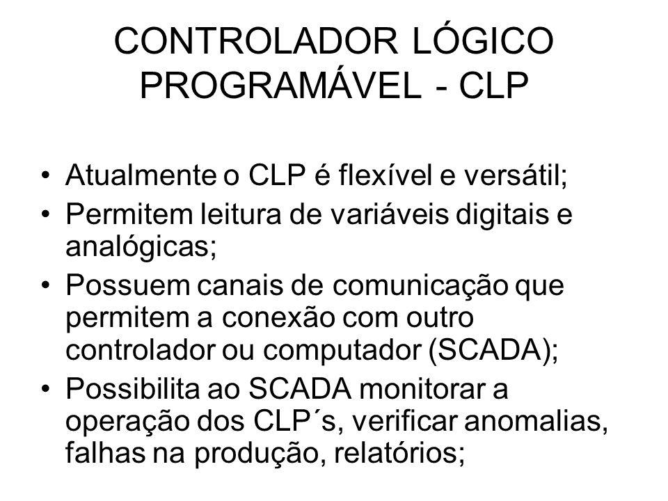 Atualmente o CLP é flexível e versátil; Permitem leitura de variáveis digitais e analógicas; Possuem canais de comunicação que permitem a conexão com