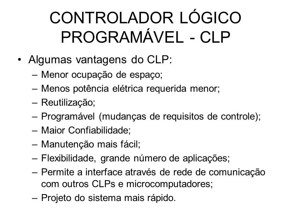 CONTROLADOR LÓGICO PROGRAMÁVEL - CLP Algumas vantagens do CLP: –Menor ocupação de espaço; –Menos potência elétrica requerida menor; –Reutilização; –Pr