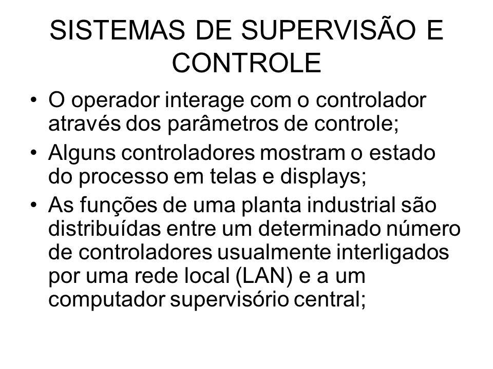 SISTEMAS DE SUPERVISÃO E CONTROLE O operador interage com o controlador através dos parâmetros de controle; Alguns controladores mostram o estado do p