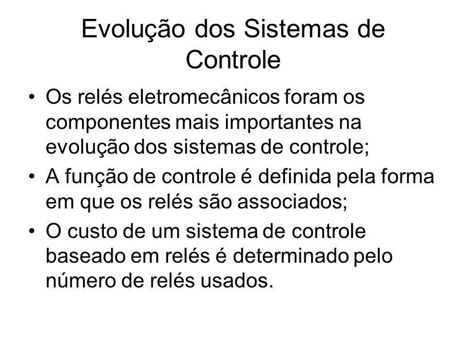 Evolução dos Sistemas de Controle Os relés eletromecânicos foram os componentes mais importantes na evolução dos sistemas de controle; A função de con