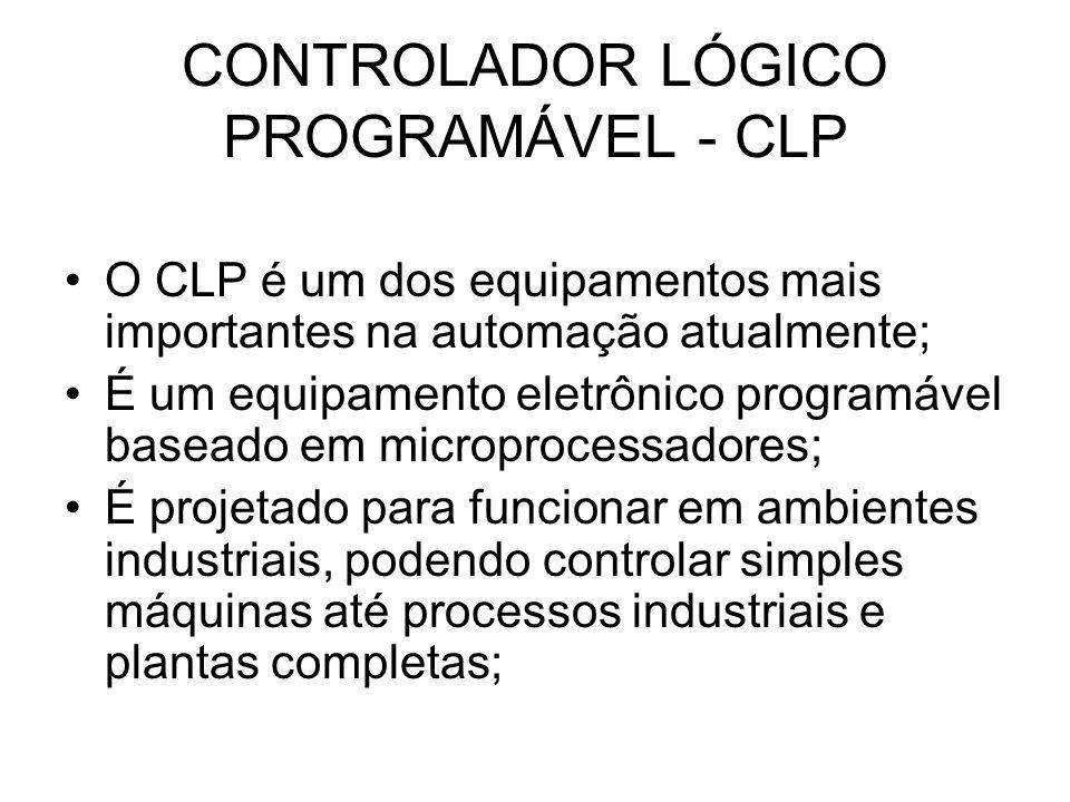 CONTROLADOR LÓGICO PROGRAMÁVEL - CLP O CLP é um dos equipamentos mais importantes na automação atualmente; É um equipamento eletrônico programável bas