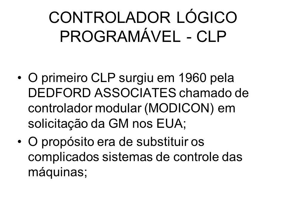 CONTROLADOR LÓGICO PROGRAMÁVEL - CLP O primeiro CLP surgiu em 1960 pela DEDFORD ASSOCIATES chamado de controlador modular (MODICON) em solicitação da