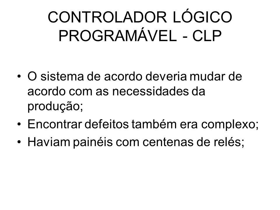 CONTROLADOR LÓGICO PROGRAMÁVEL - CLP O sistema de acordo deveria mudar de acordo com as necessidades da produção; Encontrar defeitos também era comple