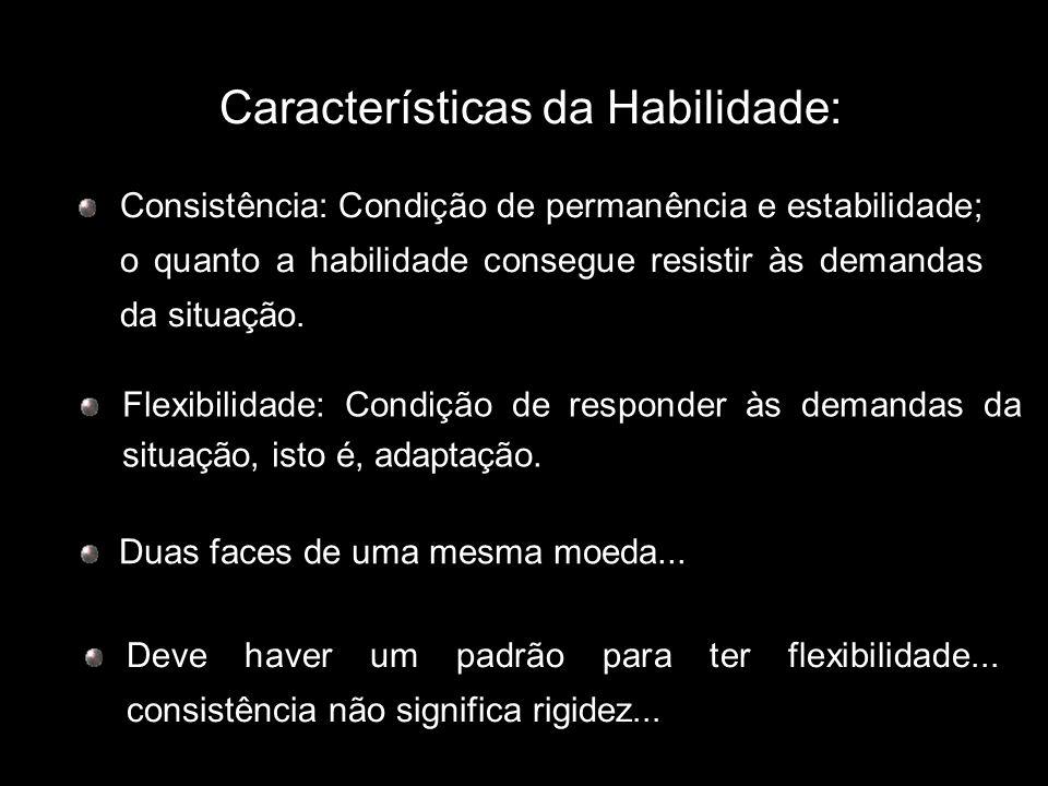 Características da Habilidade: Consistência: Condição de permanência e estabilidade; o quanto a habilidade consegue resistir às demandas da situação.