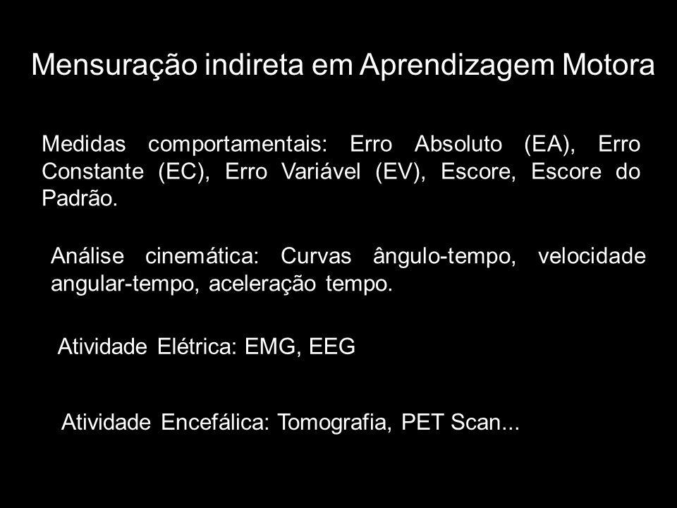 Mensuração indireta em Aprendizagem Motora Medidas comportamentais: Erro Absoluto (EA), Erro Constante (EC), Erro Variável (EV), Escore, Escore do Padrão.