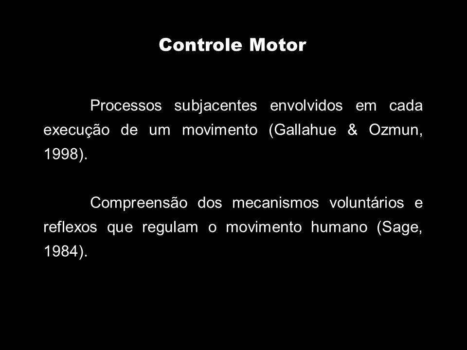 Estruturas de controle Engrama motor Programa motor Traço de memória / perceptivo Plano de ação Programa motor generalizado Esquema motor Atrator Programa de ação