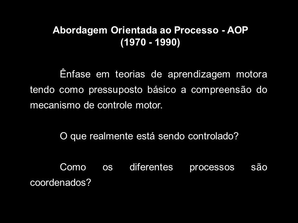 AOT - AOP (a partir de 1990) Retomada dos estudos orientados à tarefa (quais fatores interferem na aprendizagem?), com nova roupagem teórica; Aprofundamento dos estudos orientados ao processo (como ocorre a aprendizagem?); Aprofundamento dos estudos de controle motor.