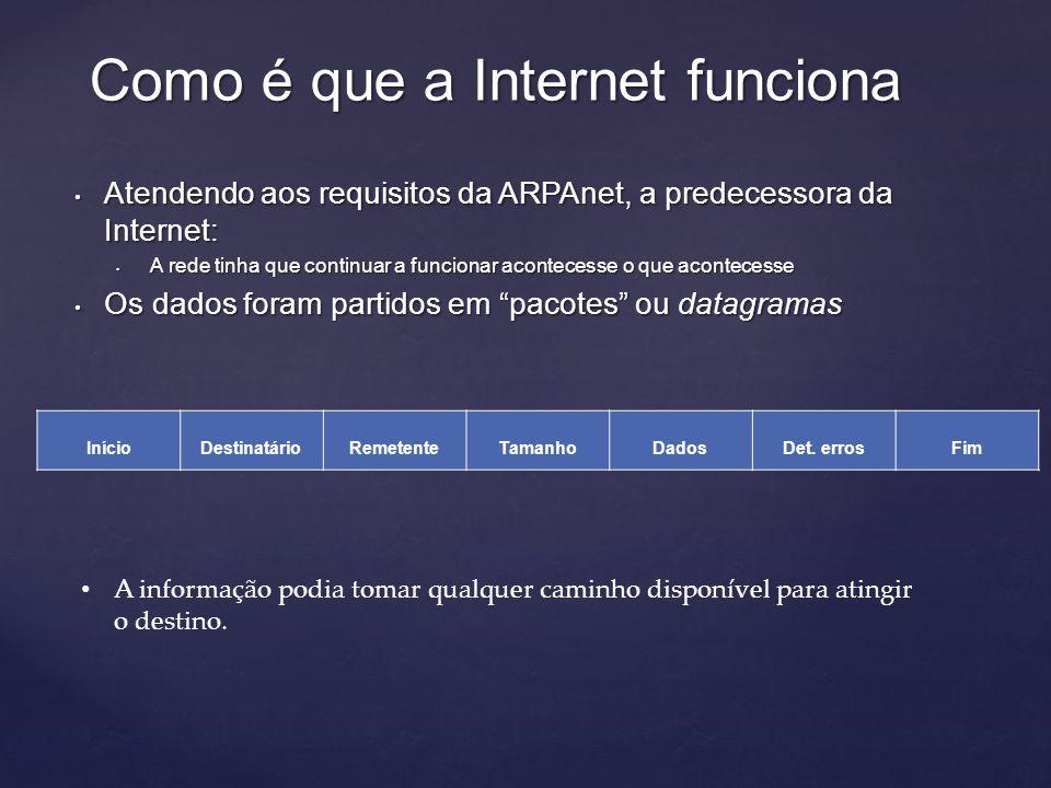 Como é que a Internet funciona Atendendo aos requisitos da ARPAnet, a predecessora da Internet: Atendendo aos requisitos da ARPAnet, a predecessora da