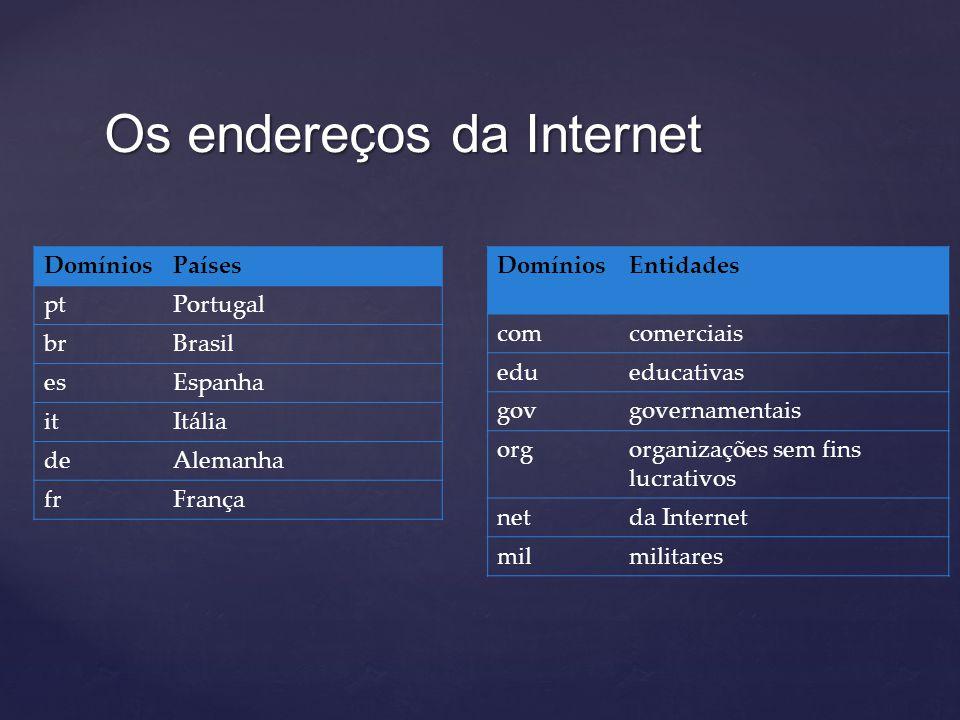 Os endereços da Internet DomíniosPaíses ptPortugal brBrasil esEspanha itItália deAlemanha frFrança DomíniosEntidades comcomerciais edueducativas govgo
