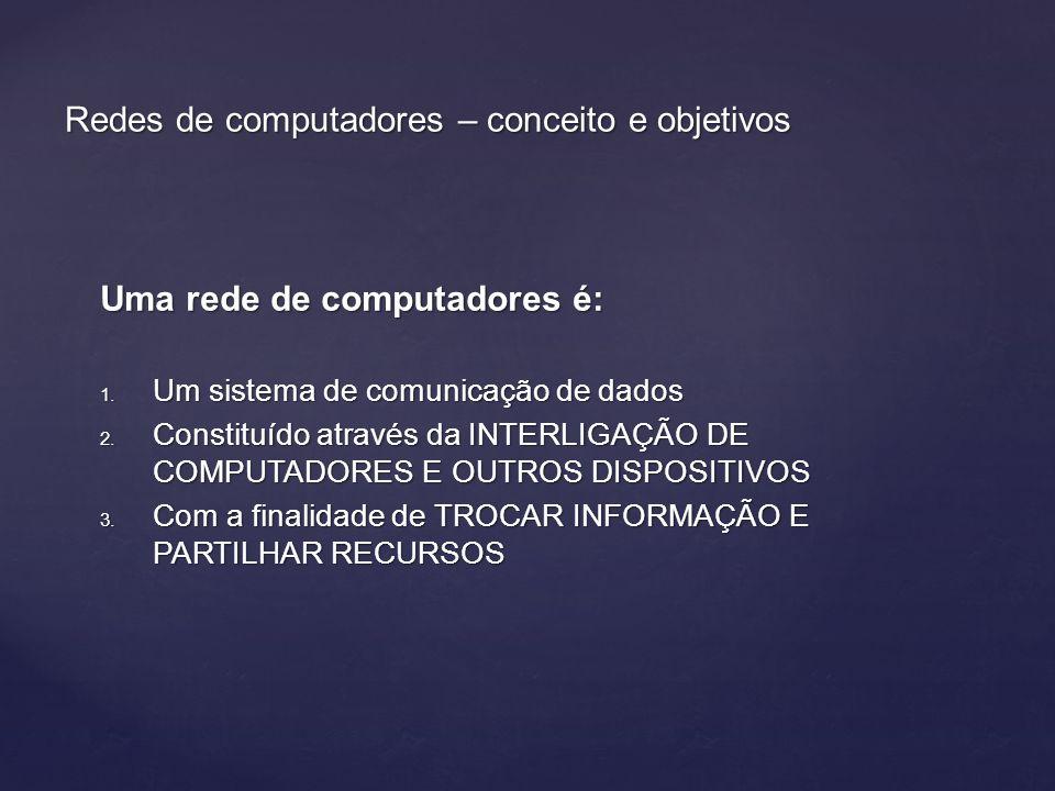 Redes de computadores – conceito e objetivos Uma rede de computadores é: 1. Um sistema de comunicação de dados 2. Constituído através da INTERLIGAÇÃO
