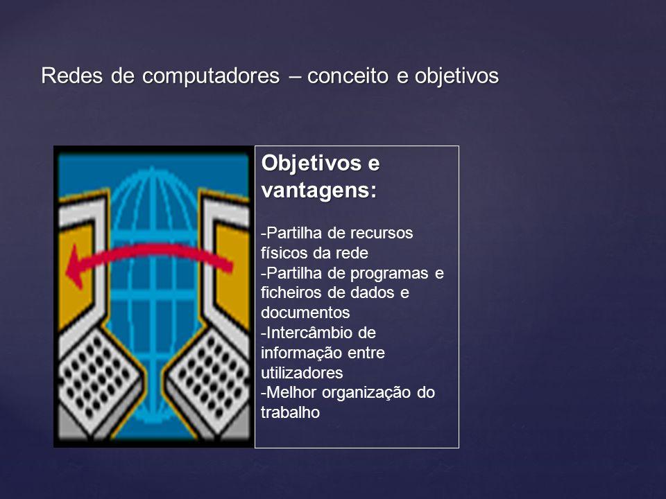 Redes de computadores – conceito e objetivos Objetivos e vantagens: -Partilha de recursos físicos da rede -Partilha de programas e ficheiros de dados e documentos -Intercâmbio de informação entre utilizadores -Melhor organização do trabalho