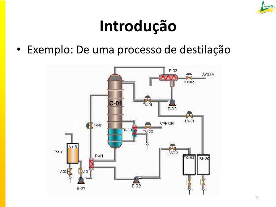Introdução Exemplo: De uma processo de destilação 12