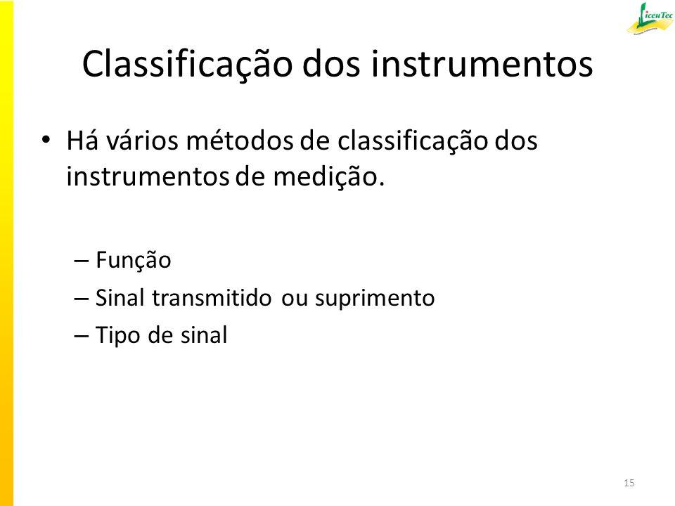 Classificação dos instrumentos Há vários métodos de classificação dos instrumentos de medição. – Função – Sinal transmitido ou suprimento – Tipo de si
